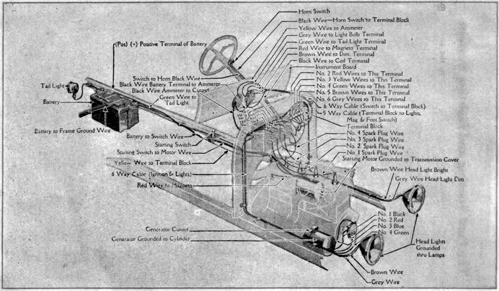 Ford_model_t_1919_d055_wiring_diagram_of_cars_equipped_with_a_starter